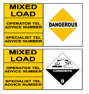 Dangerous Goods 5.1